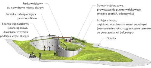 Ogródek_Jordanowski_Międzychód_studioWarsztat06